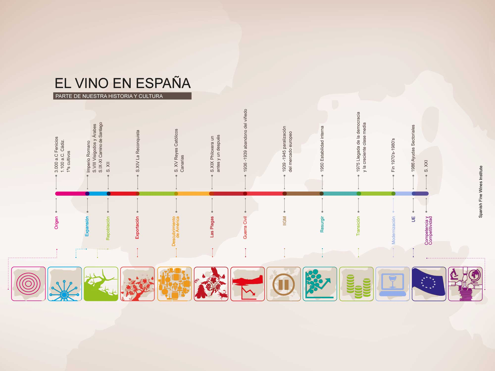 THE WINE IN SPAIN: PART OF OUR CULTURE AND HISTORY.